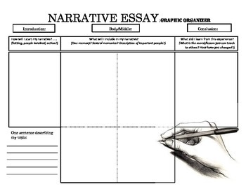 narrative essay organizer Download a personal narrative graphic organizer use it to plan and prepare your narrative story the graphic organizers are in pdf format you will need an adobe.